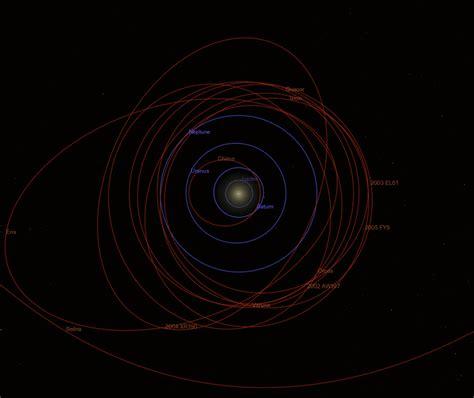 sistema solare interno quattro passi all interno sistema solare astronomia