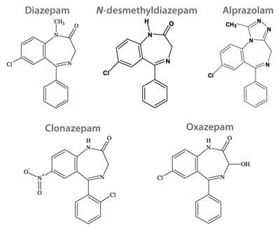 Benzodiazepines Also Search For Opinions On Benzodiazepine