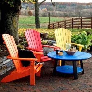 Patio Furniture Frederick Md Patio Furniture Stores In Patio Furniture Frederick Md
