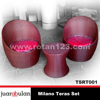 Rak Sudut Rak Milan Delimastar harga jual teras set rotan sintetis model gambar
