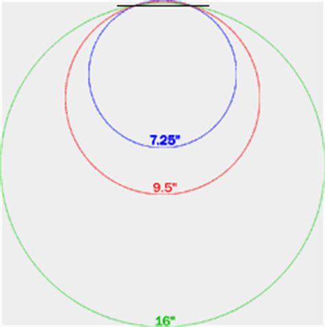 comment r 233 gler la tension et l inclinaison du vibrato