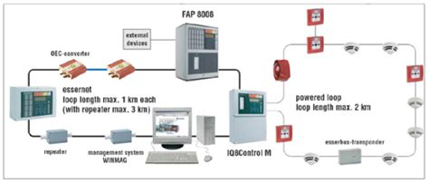 Alarm Esser alarm system quantum automation