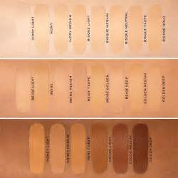 what foundation color am i re marc able cover foundation concentrate marc