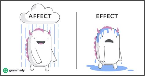 affects meaning affect vs effect difference it s not as hard as you think
