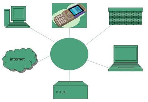 tutorialspoint internet internet overview