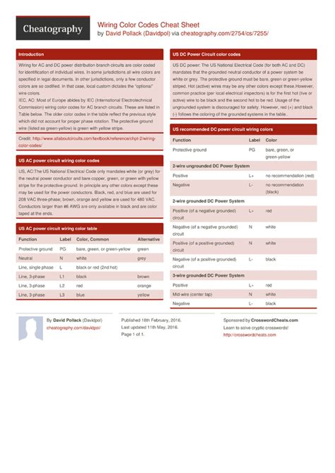 wiring color codes sheet by davidpol free
