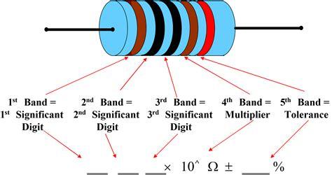 how to read resistor color code resistor color code beautiful how to read resistor color