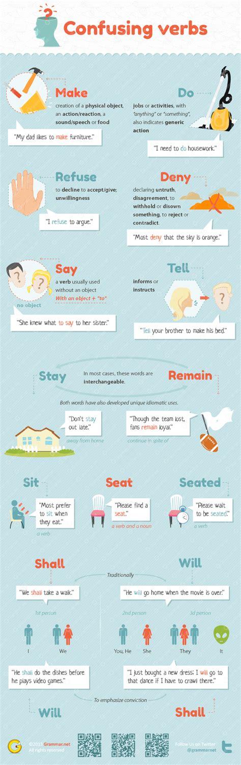 verbs often confused infographic grammar newsletter grammar newsletter