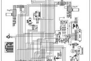 victory motorcycle wiring diagrams wiring source