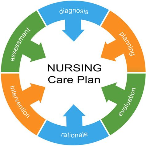 considerations for point of care diagnostics evaluation nursing care plan nanda tables on the app store