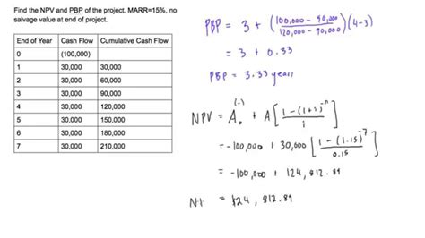 Net Present Value Mba Math by Find The Npv And Pbp Of A Business Investment For Project