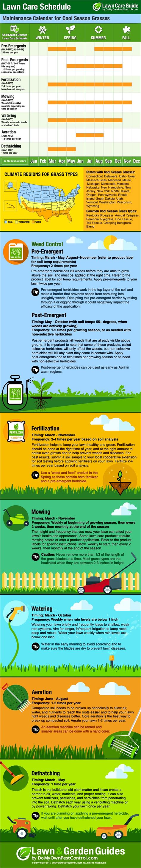 15 lawn care flyers free examples advertising ideas regarding lawn