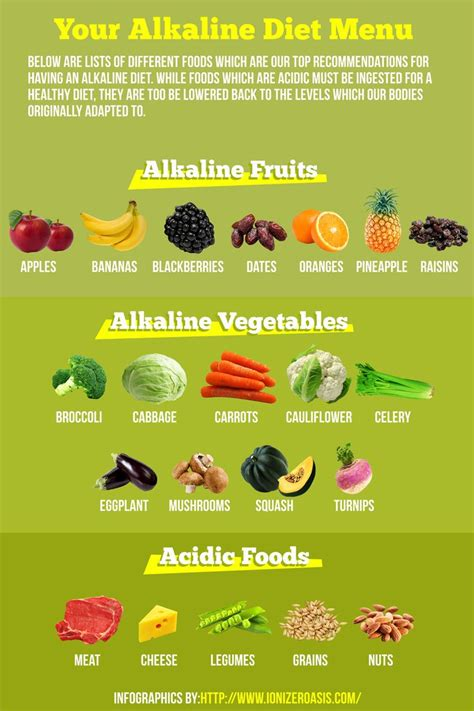 Alkaline Detox Diet Plan by 25 Best Alkaline Foods Ideas On Acidic Food