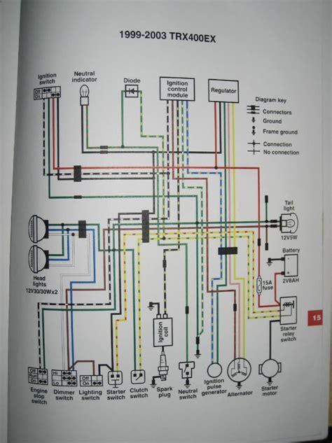 2001 honda 300ex wiring diagram 2001 yamaha blaster wiring
