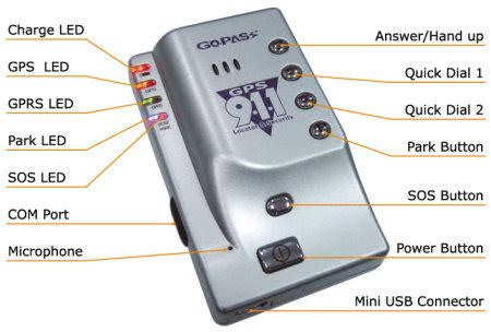 gps personal and vehicle tracker (model: gps 911)