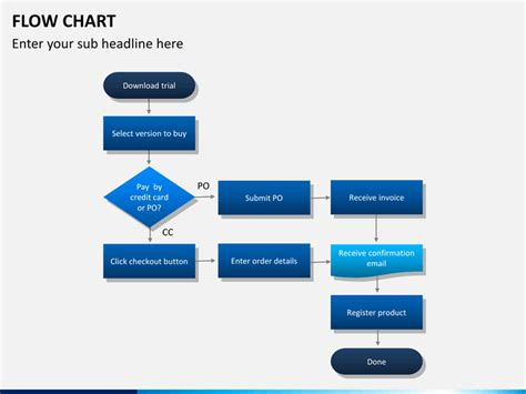 Powerpoint Flow Chart Template Sketchbubble Flowchart With Powerpoint