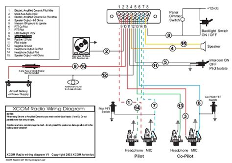 xterra stereo wiring diagram on xterra images wiring
