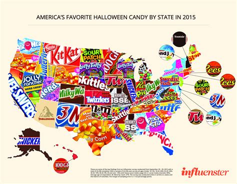 most popular things for kids this map shows the top halloween candy in every state
