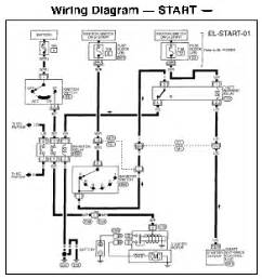 volvo electrical system wiring diagram wiring and diagram