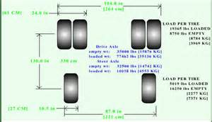 Truck Lift Tire Size Chart Forklift Tire Pressure Specifications