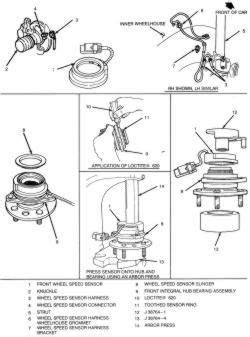 repair anti lock braking 1998 cadillac deville navigation system repair guides anti lock brake system speed sensors autozone com