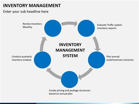 inventory management system template inventory management powerpoint template sketchbubble