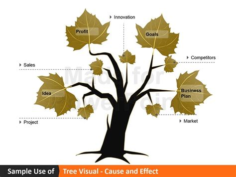 Graphic Tree Diagrams Editable Ppt Slides Cause And Effect Tree Diagram