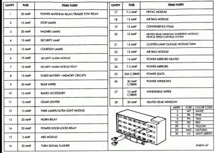 2006 jeep grand cherokee laredo fuse box diagram | fuse