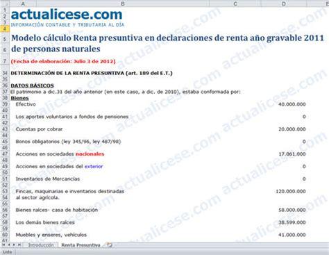 c 225 lculo de la renta presuntiva en el impuesto de renta de tabla de calculo de renta 2015 excel el salvador