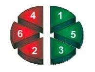 american roulette wheel sections full version kimo li roulette 174