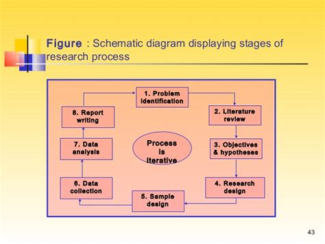 Schematic Diagram In Research Paper