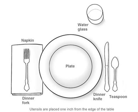 table place setting table etiquette the place setting rooted in foods