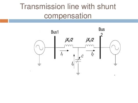 difference between shunt capacitor and synchronous condenser reactive power compensation