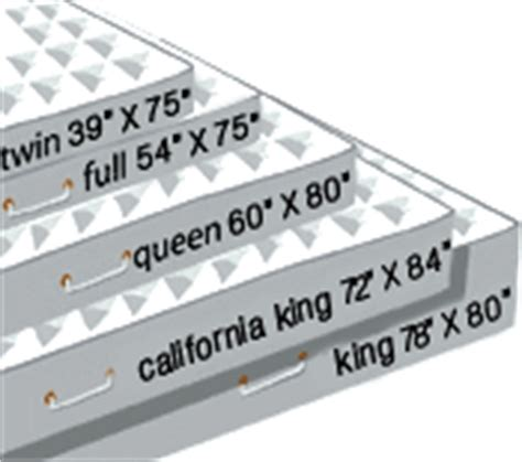 size difference between king and california king comforter queen size mattress vs a full size mattress the differences