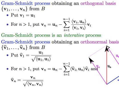 inner product orthonormal basis inner product space gram schmidt algorithm used for