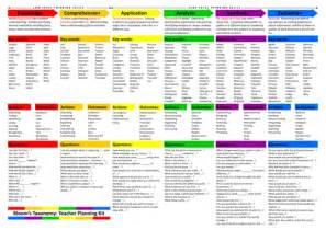 Bloom s taxonomy teacher planning kit by jam2804 teaching resources