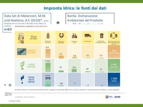 dati alimenti i dati di consumo alimentari nei modelli dell