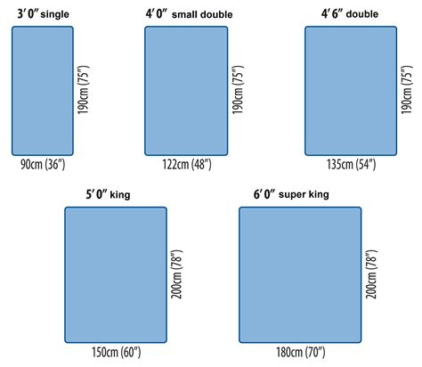 Bed Sizes Are Confusing 171 The Hospitality Hotspot Size Bed Dimensions