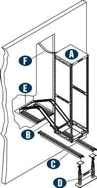 ouverture dans un mur 1016 middle atlantic axs 15 rack technique 19 15u