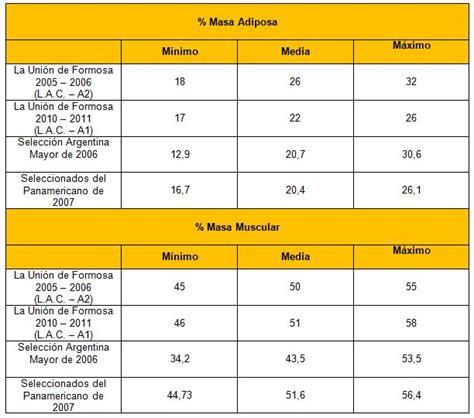 sueldo minimo ecuador 2016 tabla de sueldos minimos 2016 en ecuador salario minimo