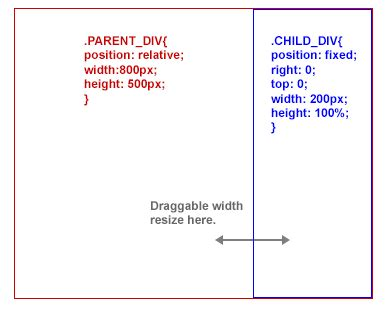html div width jquery how do i make a div width draggable stack overflow