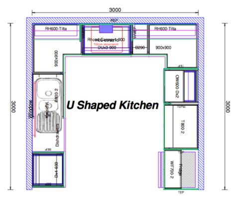 U Shaped Kitchen Layout Ideas Kitchen Design Ideas How To Design Kitchen Cabinets Layout