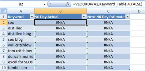 vlookup tutorial finance excel vlookup exle spreadsheet download free excel