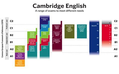 design meaning cambridge learning english cambridge english tattoo design bild