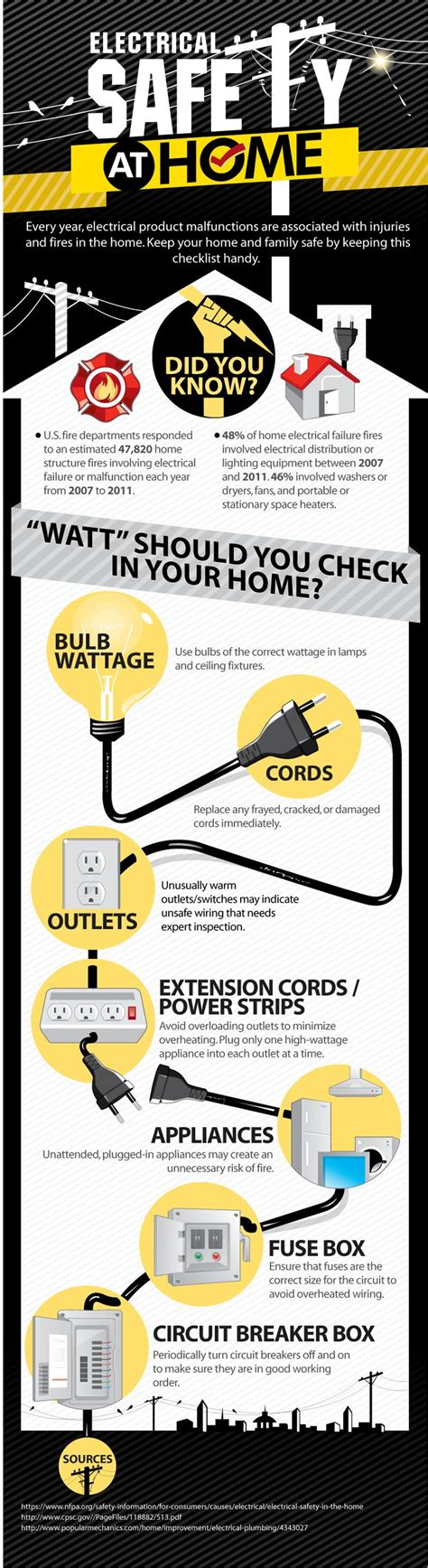 infographic 5 home safety tips when on a vacation firesafety fireprevention electricsafety infographics