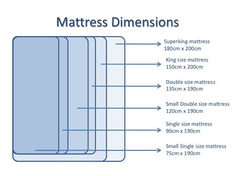 Size Mattress Specs by A Guide To Uk Mattress Sizes