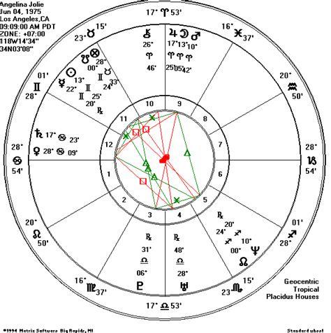 astrology sally field date of birth 19461106 brangelina gemini lovers and a summer wedding