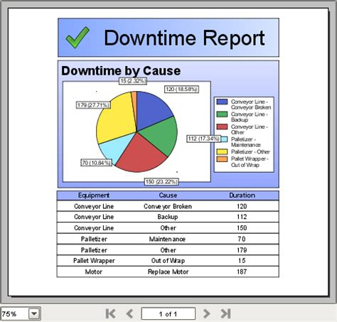 machine downtime report template gallery
