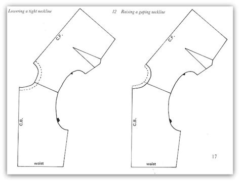 pattern lab deutsch 17 best images about pattern alterations adjustments on