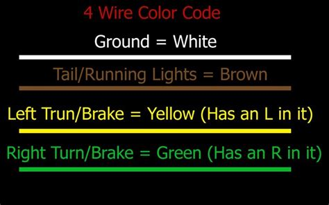 trailer wire color code wiring color code for a 4 pole flat vehicle connector